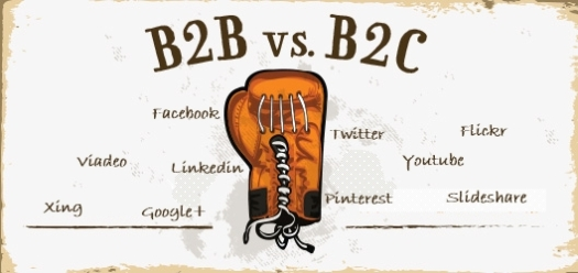 b2b-vs-b2c-photoshop