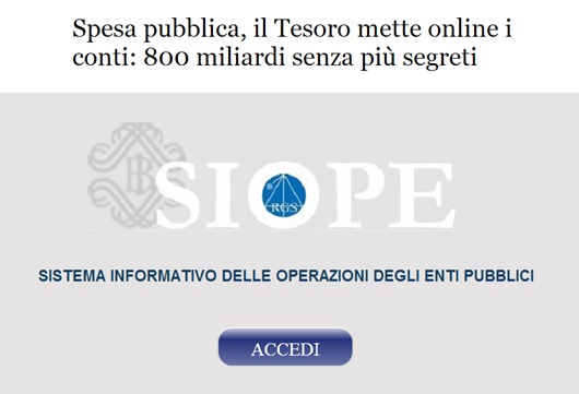 siope