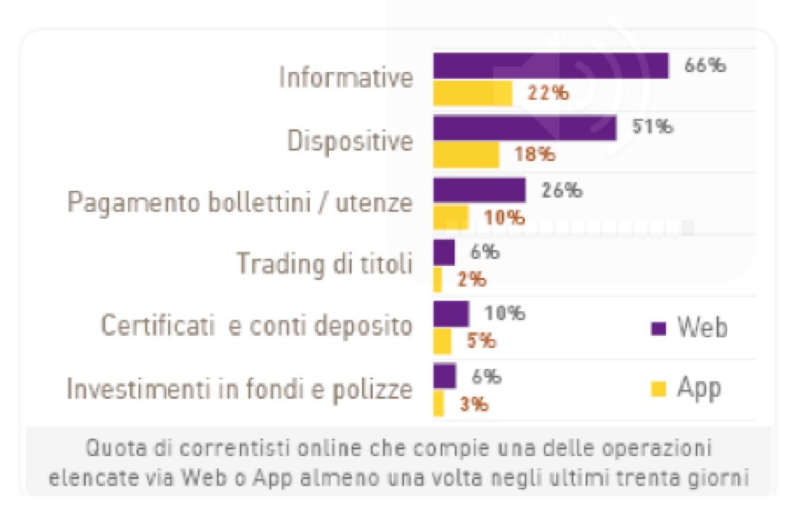 trading online binario chebanca filiali
