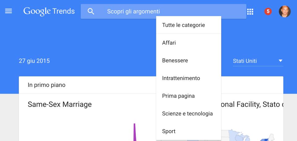 categorie google trens