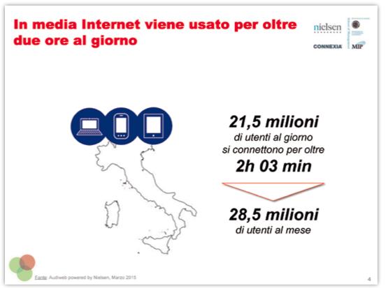 Uso internet in media
