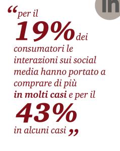 interaxioni social