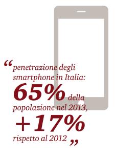 penetrazione degli smartphone in italia