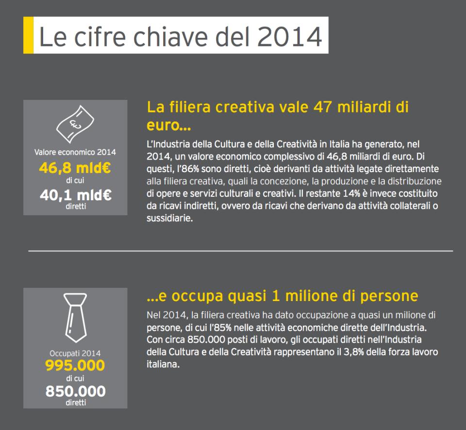 le cifre chiave del 2014