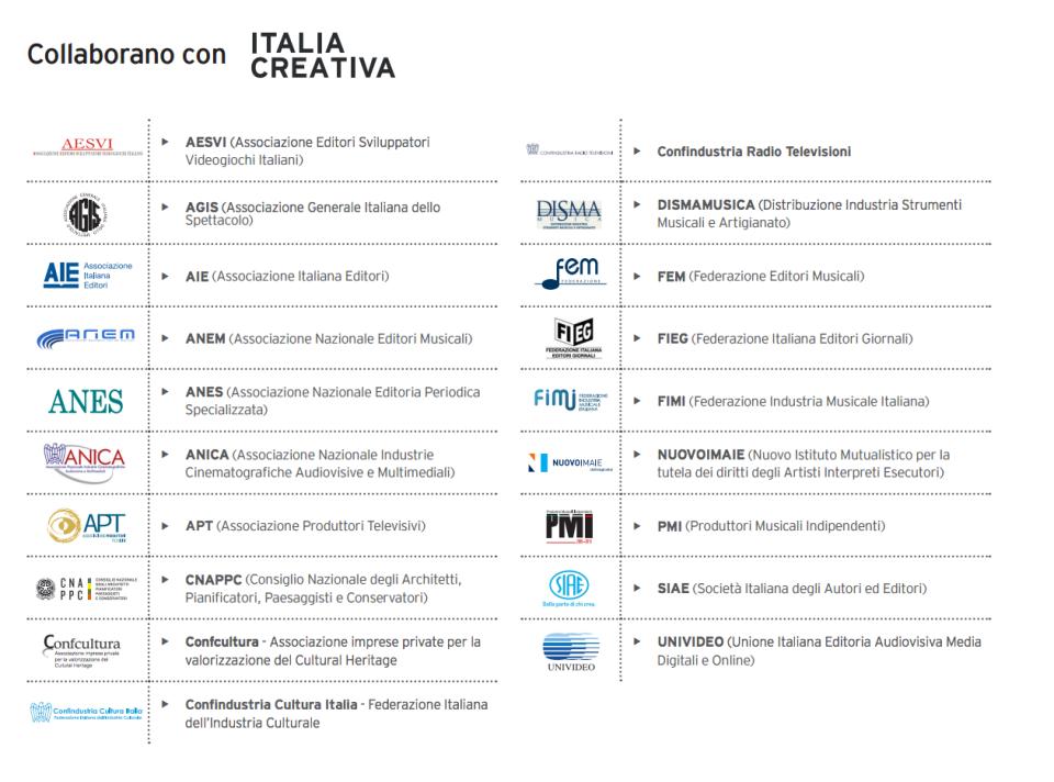 partner italia creativa