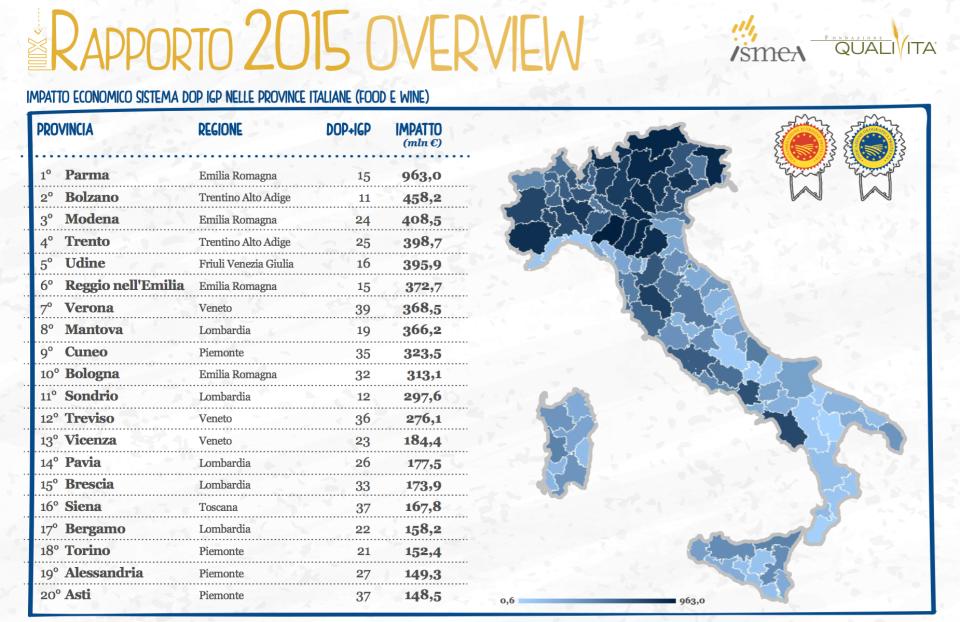 impatto nelle province italiane