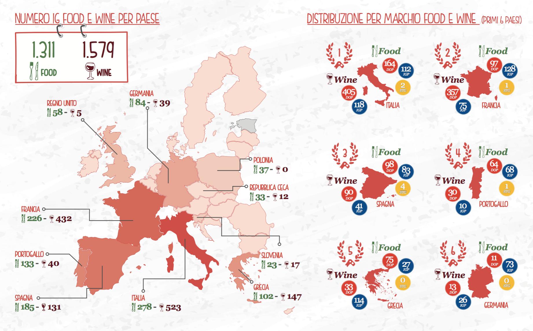 la diffusione dop in italia e nei paesi europei