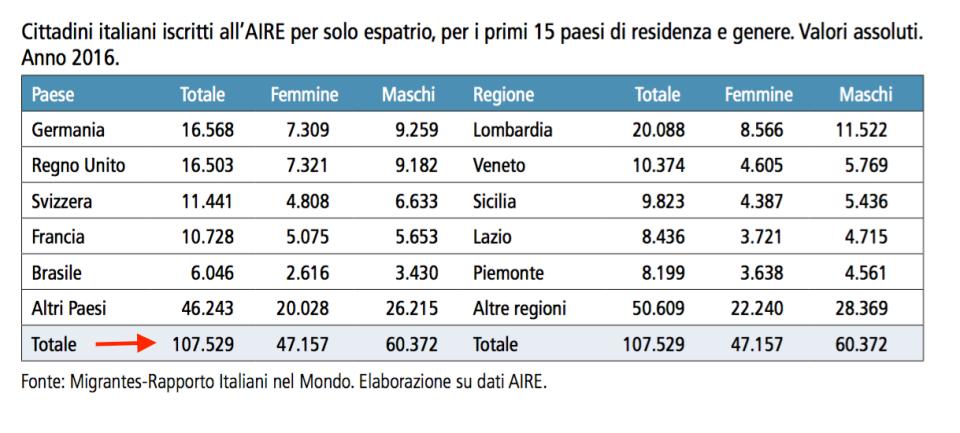 03-totale-italiani-espatriati