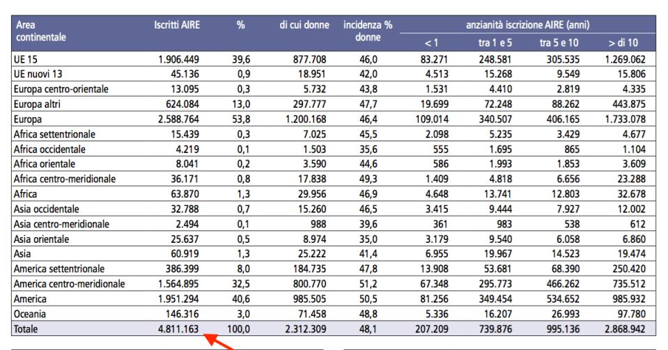 04-totale-italiani-residenti-allestero