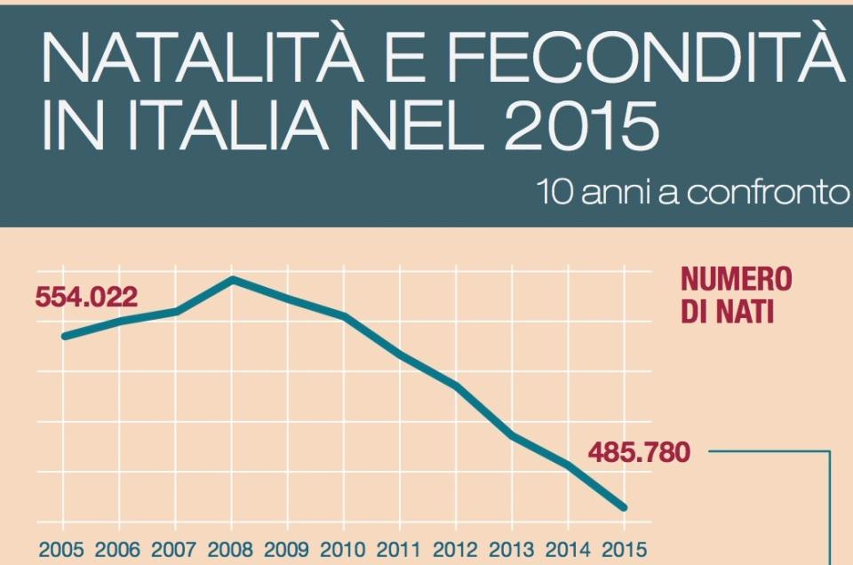 02-i-nati-in-italia
