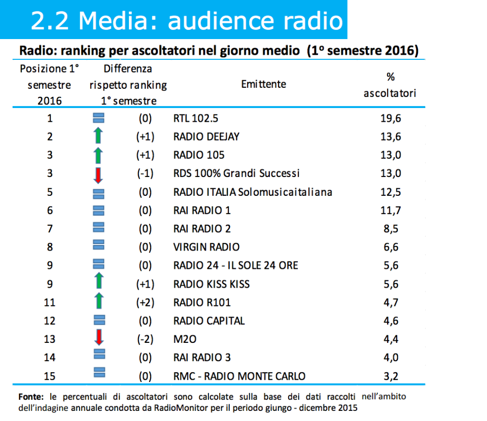 010-audience-radio