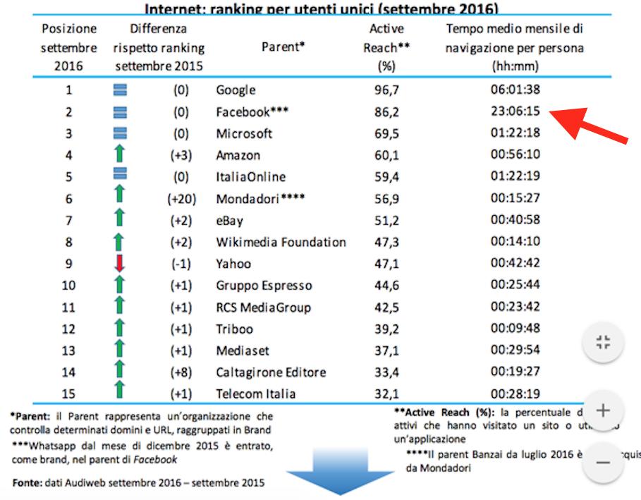 012-ranking-internet