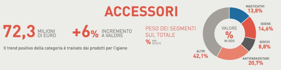 04 - mercato accessori