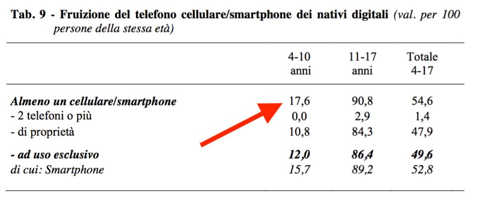 06 - bambini con gli smartphone.png