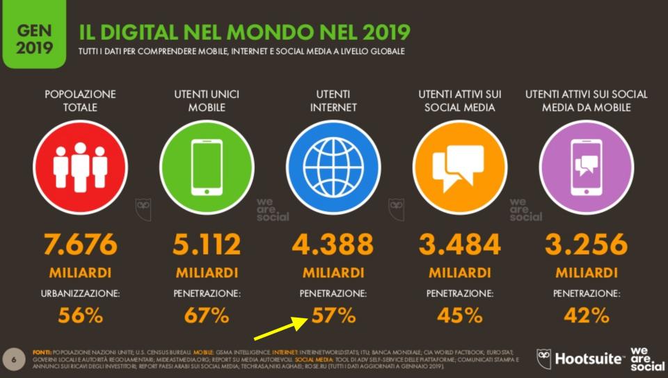 Utenti internet mondo .png