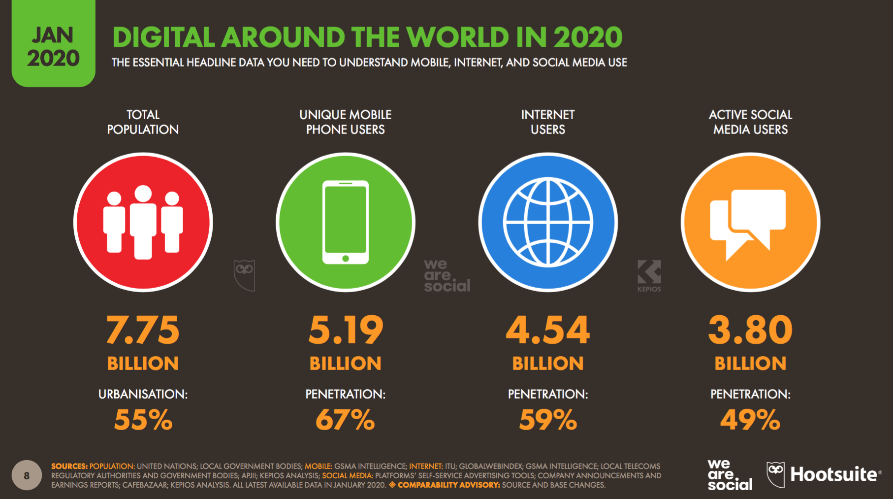 002 - Diffusione internet e socialnel mondo