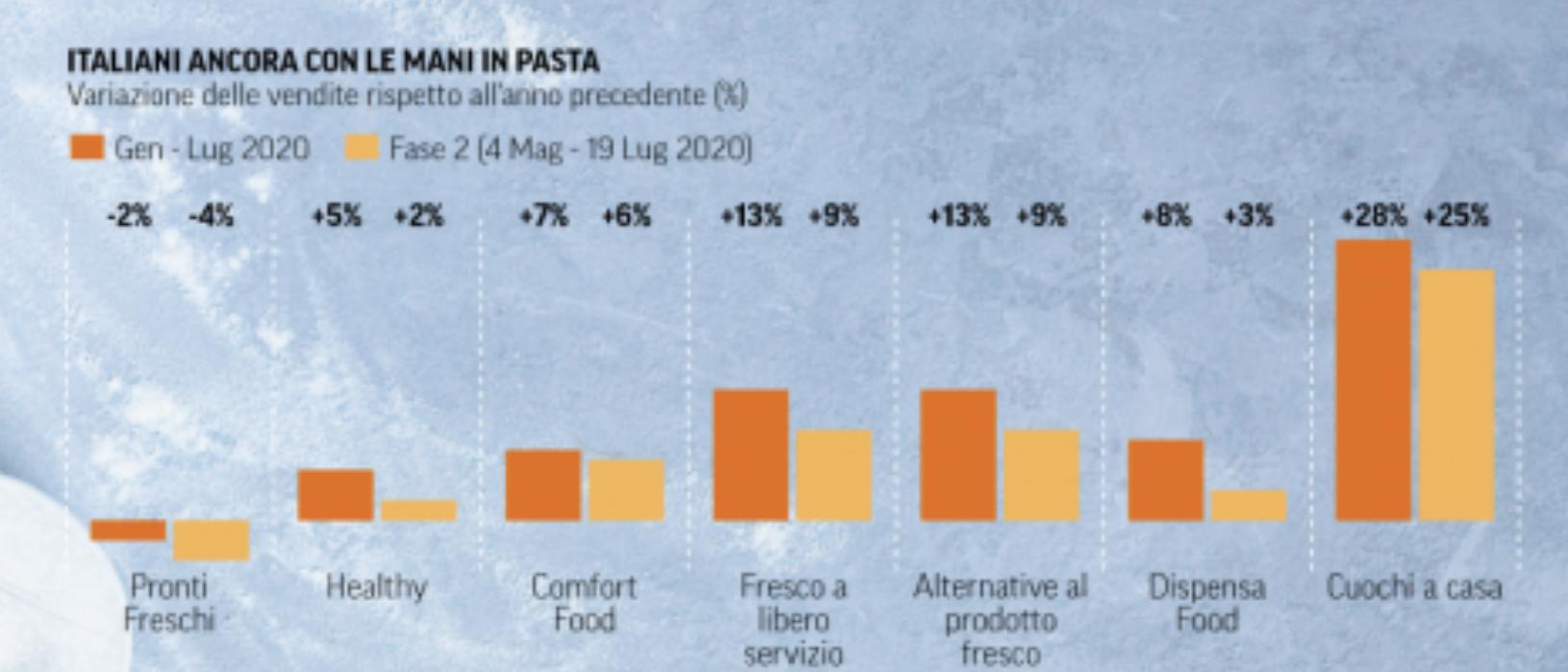 010 - italiani in pasta